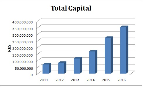 Our_Financials_-Total_Capital.jpg